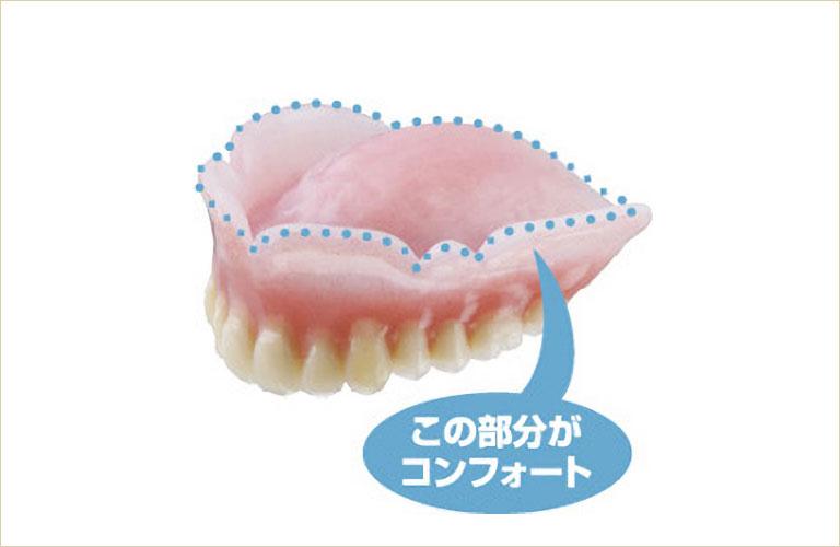 おおいし歯科の入れ歯作製